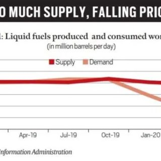 petrol-price-lower-than-zero